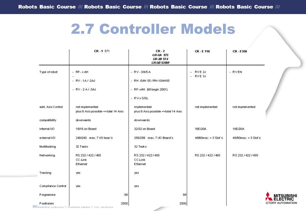 2.7 Controller Models