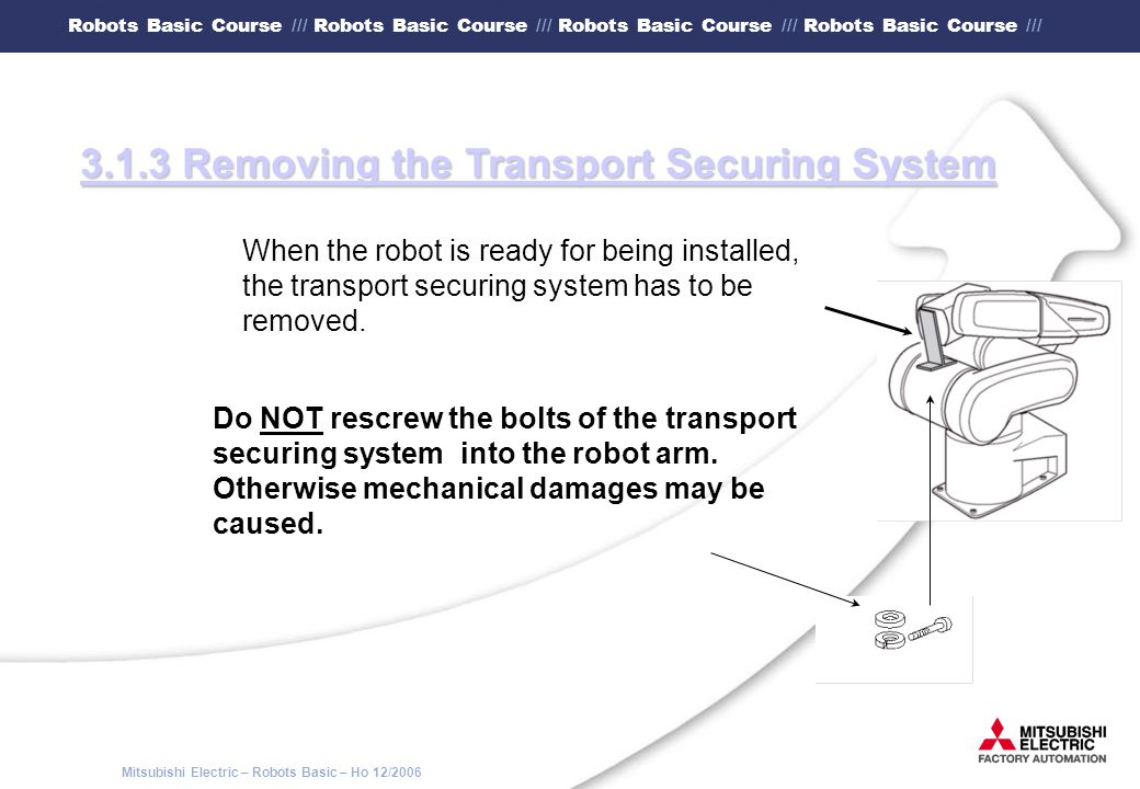 3.1.3 Removing the Transport Securing System