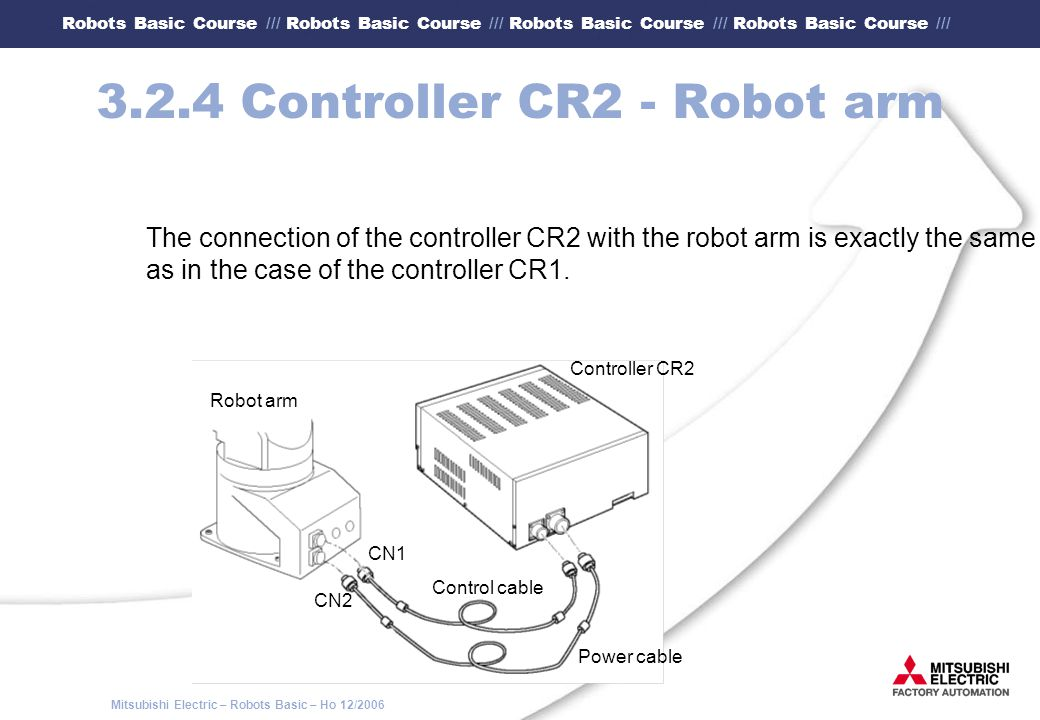 3.2.4 Controller CR2 - Robot arm