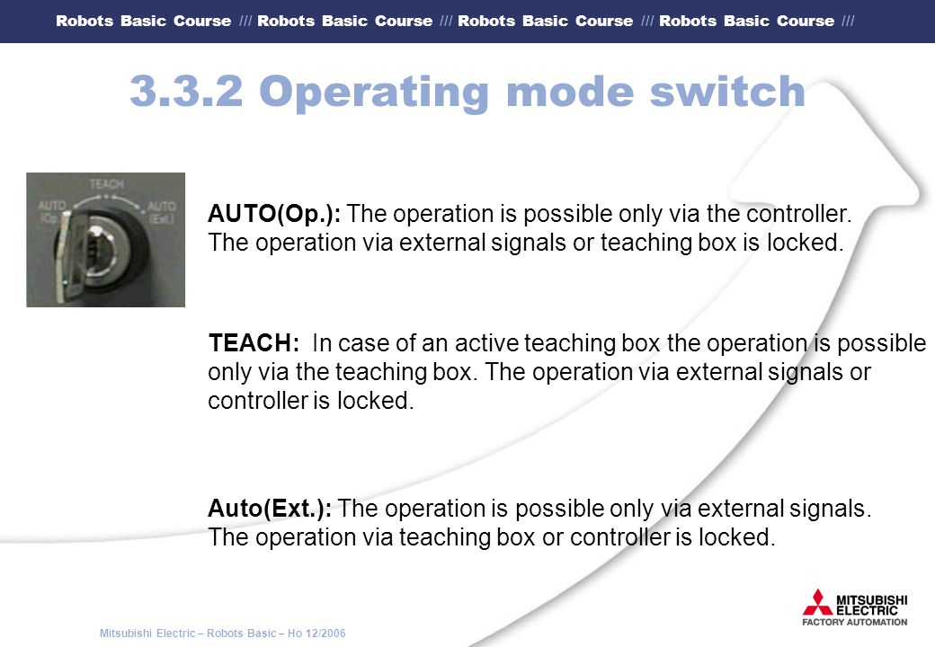 3.3.2 Operating mode switch AUTO(Op.): The operation is possible only via the controller.