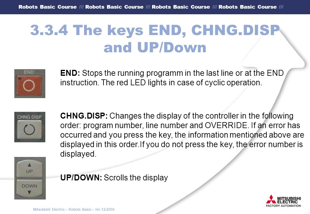 3.3.4 The keys END, CHNG.DISP and UP/Down