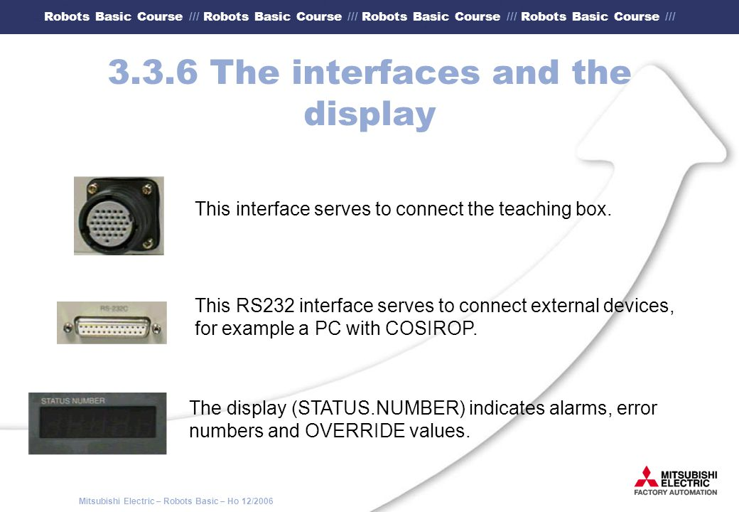 3.3.6 The interfaces and the display