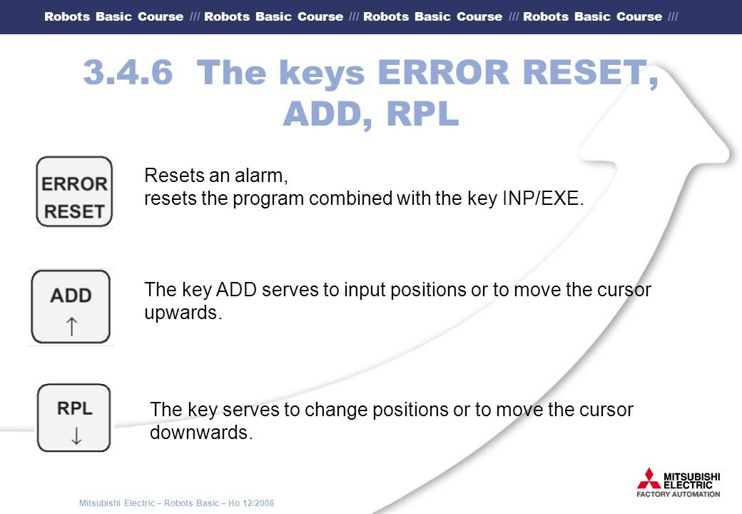 3.4.6 The keys ERROR RESET, ADD, RPL