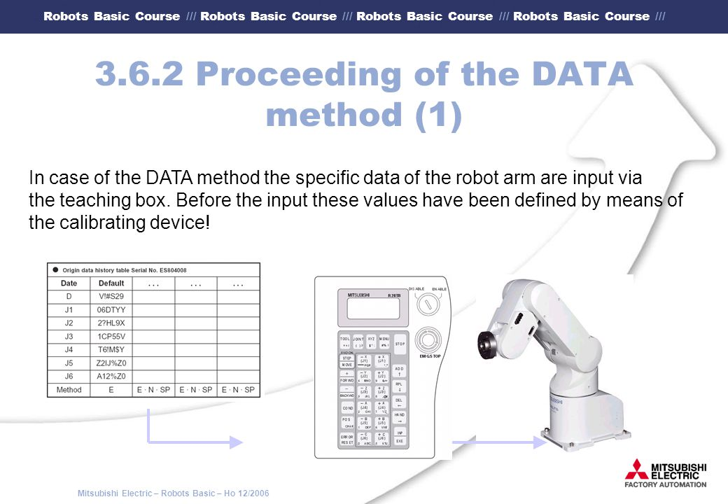 3.6.2 Proceeding of the DATA method (1)