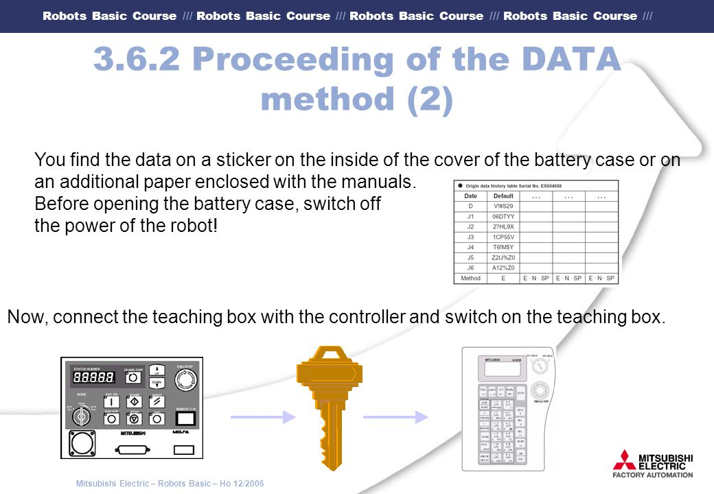 3.6.2 Proceeding of the DATA method (2)