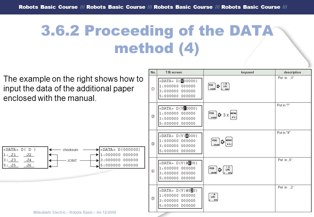 3.6.2 Proceeding of the DATA method (4)