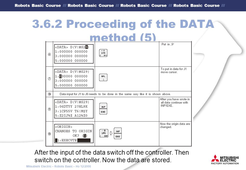 3.6.2 Proceeding of the DATA method (5)