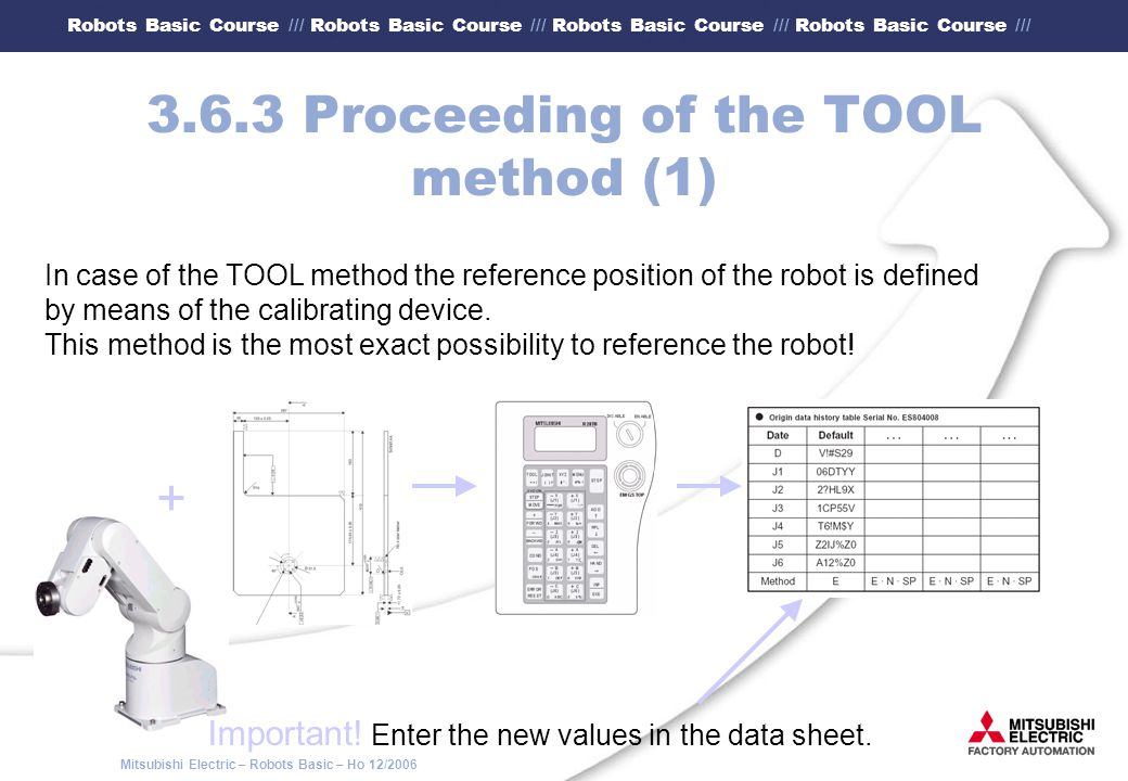 3.6.3 Proceeding of the TOOL method (1)