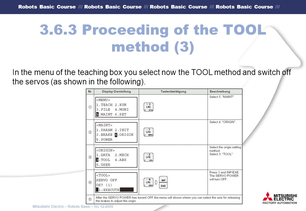 3.6.3 Proceeding of the TOOL method (3)