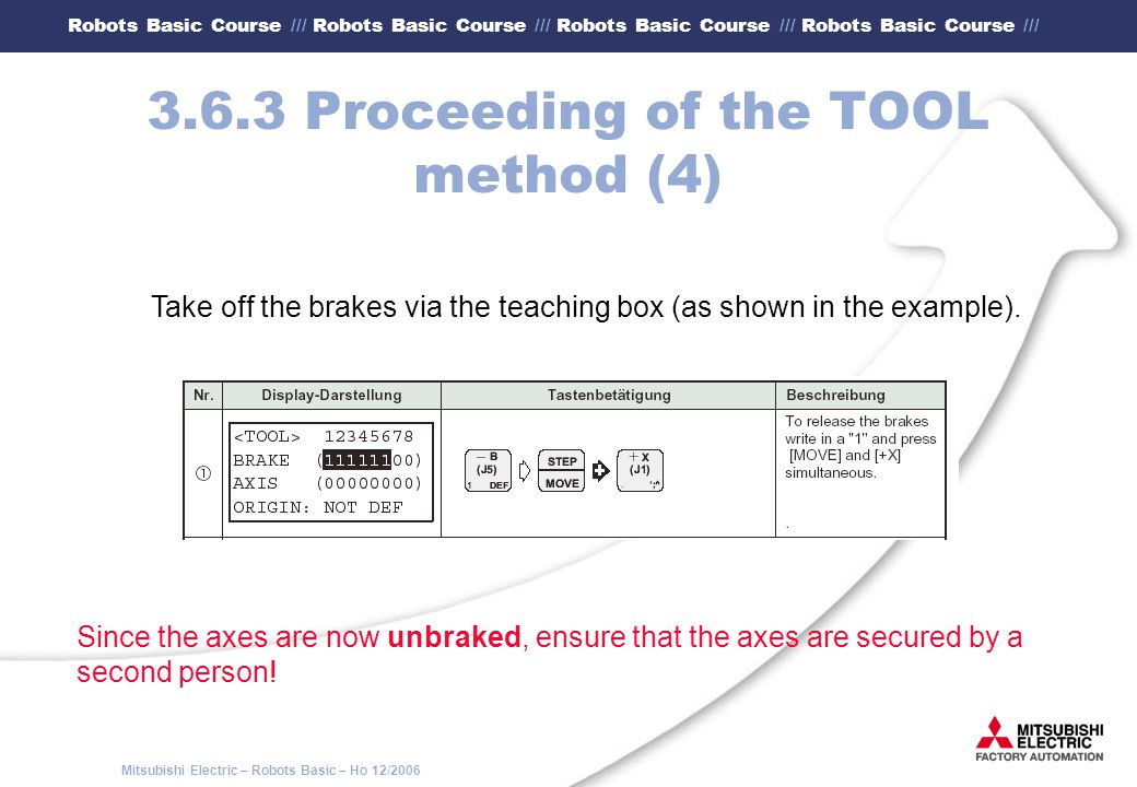 3.6.3 Proceeding of the TOOL method (4)