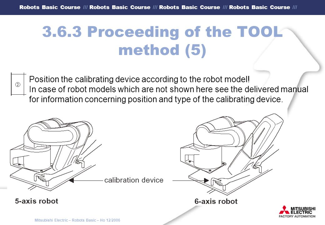3.6.3 Proceeding of the TOOL method (5)