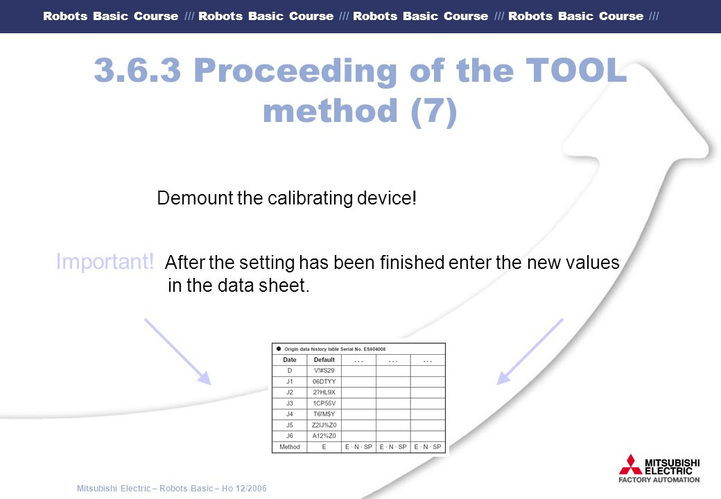 3.6.3 Proceeding of the TOOL method (7)