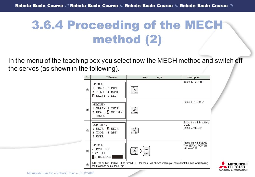 3.6.4 Proceeding of the MECH method (2)