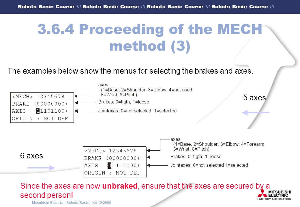 3.6.4 Proceeding of the MECH method (3)