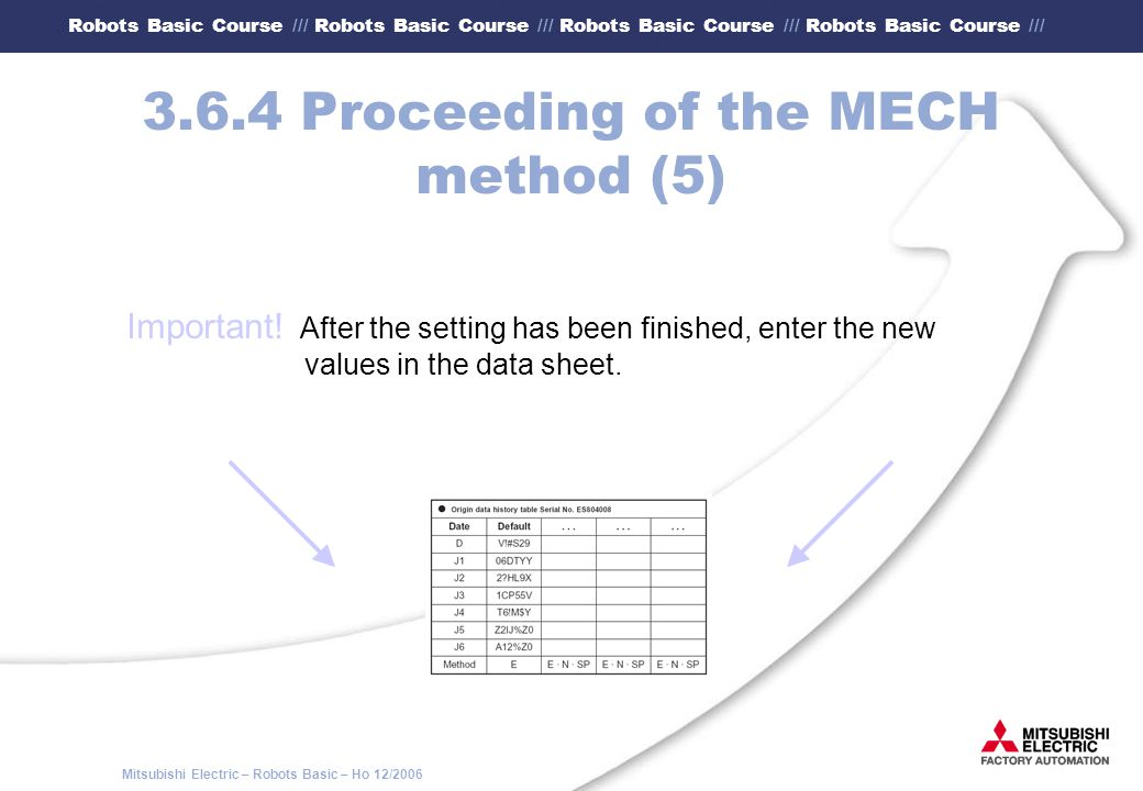 3.6.4 Proceeding of the MECH method (5)