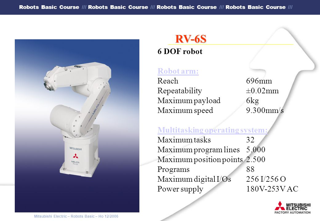 RV-6S 6 DOF robot Robot arm: Reach 696mm Repeatability ±0.02mm