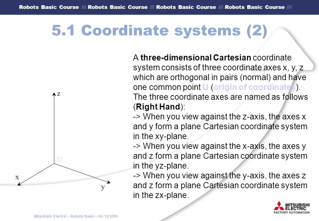 5.1 Coordinate systems (2) A three-dimensional Cartesian coordinate system consists of three coordinate axes x, y, z.