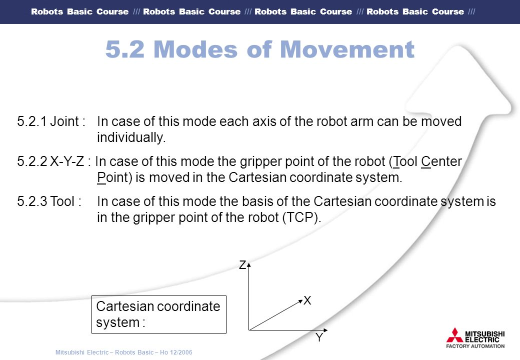 5.2 Modes of Movement 5.2.1 Joint : In case of this mode each axis of the robot arm can be moved individually.