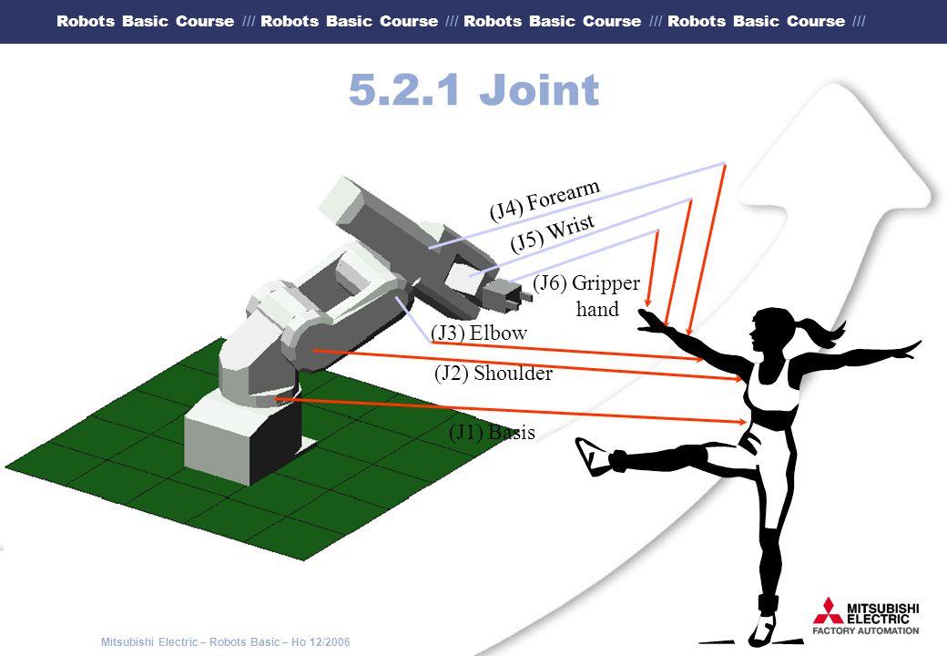 5.2.1 Joint (J4) Forearm (J5) Wrist (J6) Gripper hand (J3) Elbow
