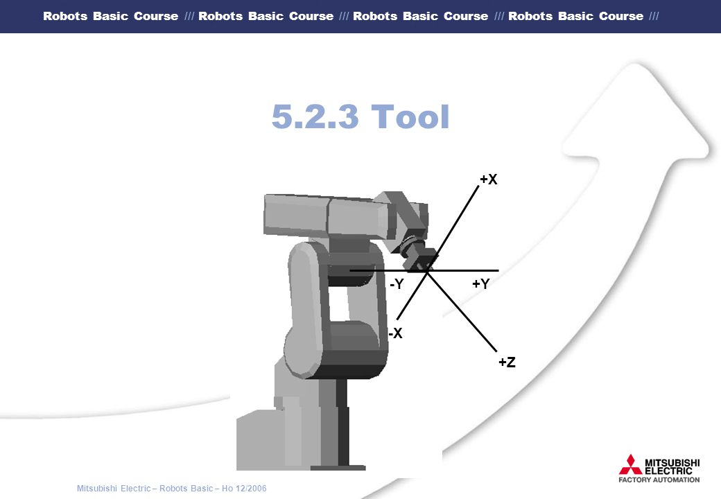 5.2.3 Tool +X -X +Z -Y +Y