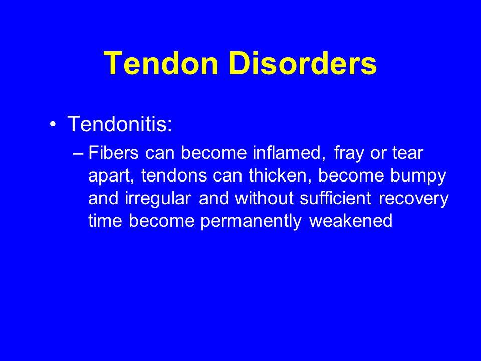 Tendon Disorders Tendonitis: