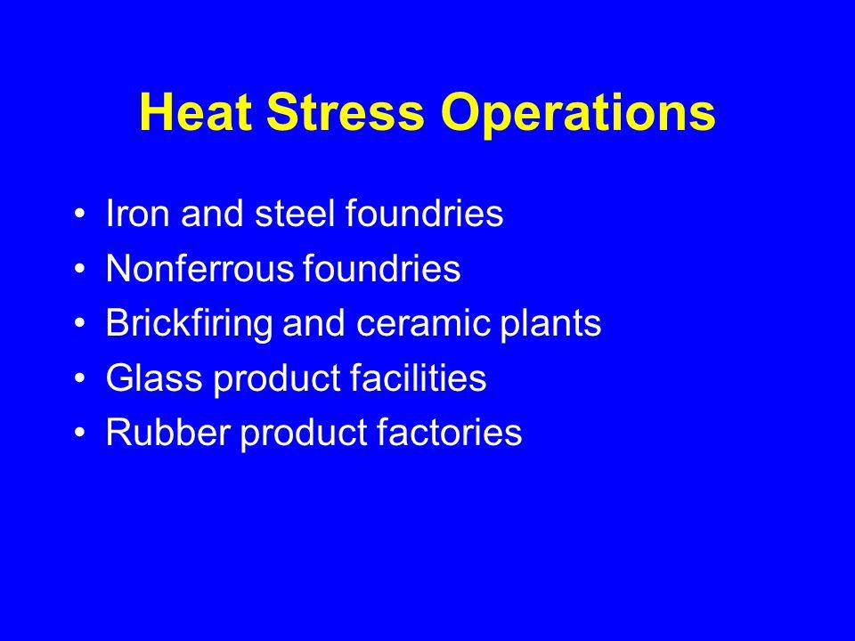 Heat Stress Operations