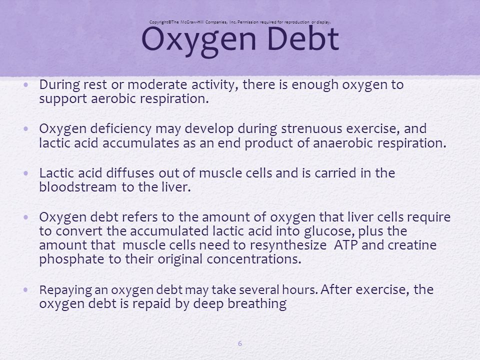 Oxygen Debt CopyrightThe McGraw-Hill Companies, Inc. Permission required for reproduction or display.