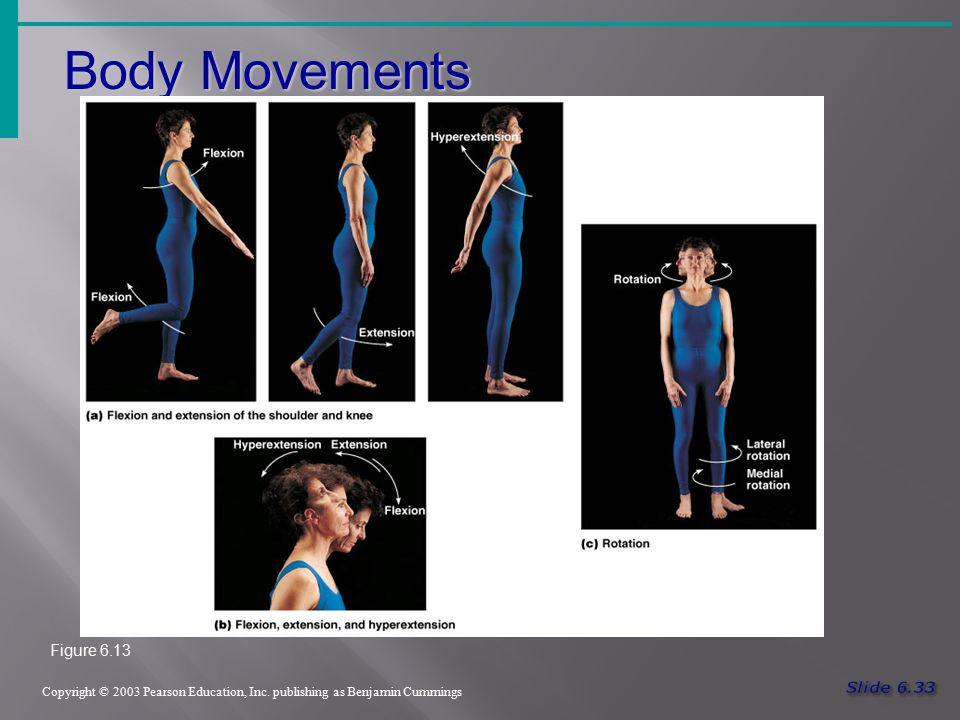 Body Movements Figure 6.13 Slide 6.33