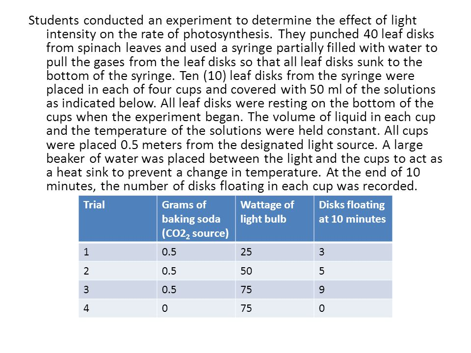 Students conducted an experiment to determine the effect of light intensity on the rate of photosynthesis. They punched 40 leaf disks from spinach leaves and used a syringe partially filled with water to pull the gases from the leaf disks so that all leaf disks sunk to the bottom of the syringe. Ten (10) leaf disks from the syringe were placed in each of four cups and covered with 50 ml of the solutions as indicated below. All leaf disks were resting on the bottom of the cups when the experiment began. The volume of liquid in each cup and the temperature of the solutions were held constant. All cups were placed 0.5 meters from the designated light source. A large beaker of water was placed between the light and the cups to act as a heat sink to prevent a change in temperature. At the end of 10 minutes, the number of disks floating in each cup was recorded.
