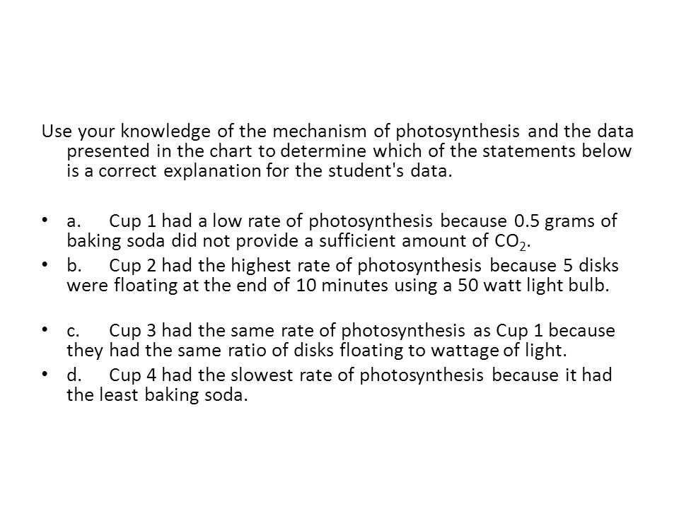 Use your knowledge of the mechanism of photosynthesis and the data presented in the chart to determine which of the statements below is a correct explanation for the student s data.