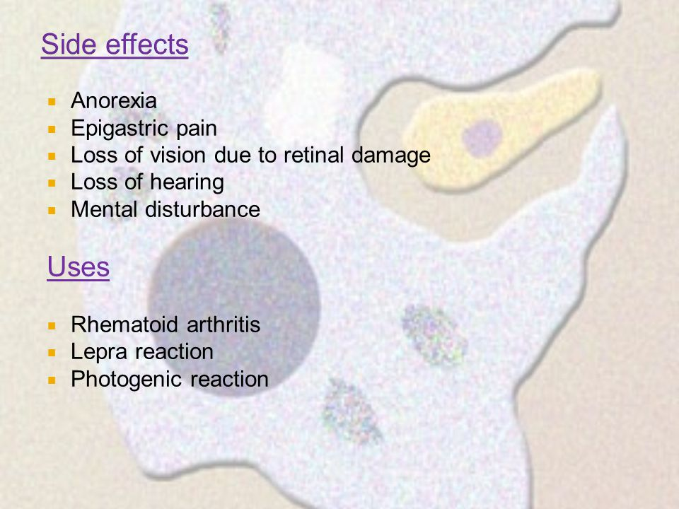 Side effects Uses Anorexia Epigastric pain
