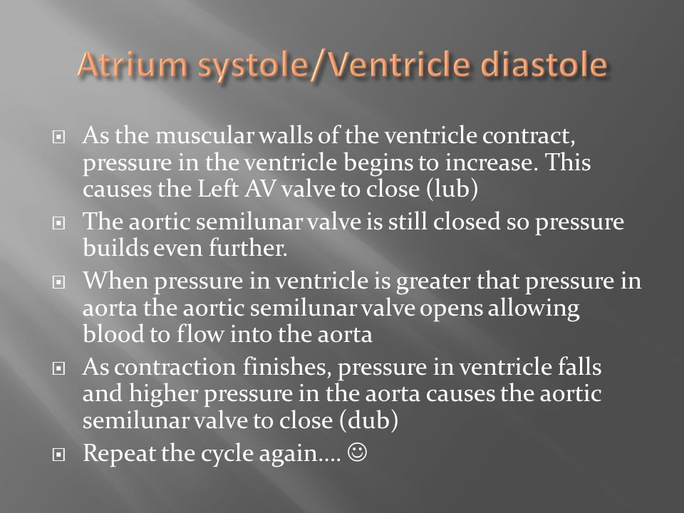 Atrium systole/Ventricle diastole