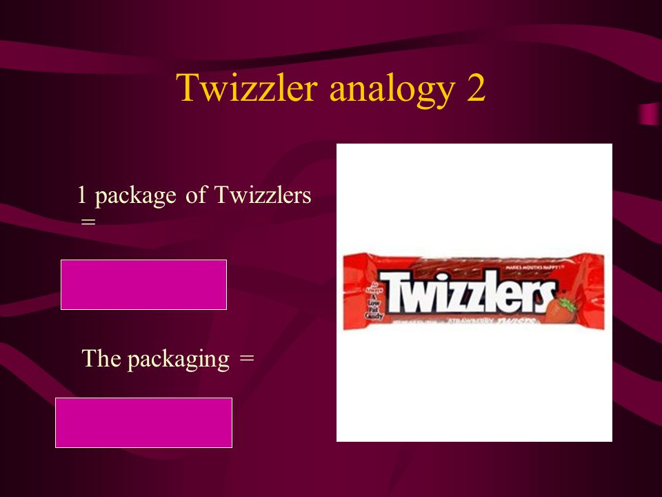 Twizzler analogy 2 1 package of Twizzlers = Muscle fiber