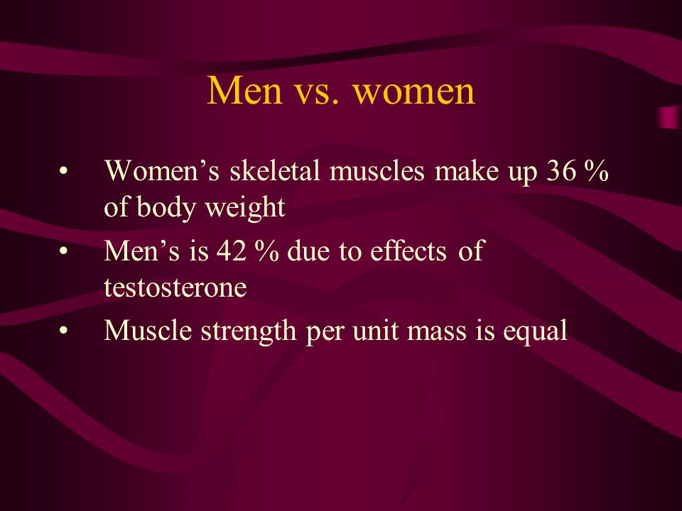 Men vs. women Women's skeletal muscles make up 36 % of body weight