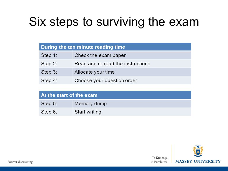 Six steps to surviving the exam