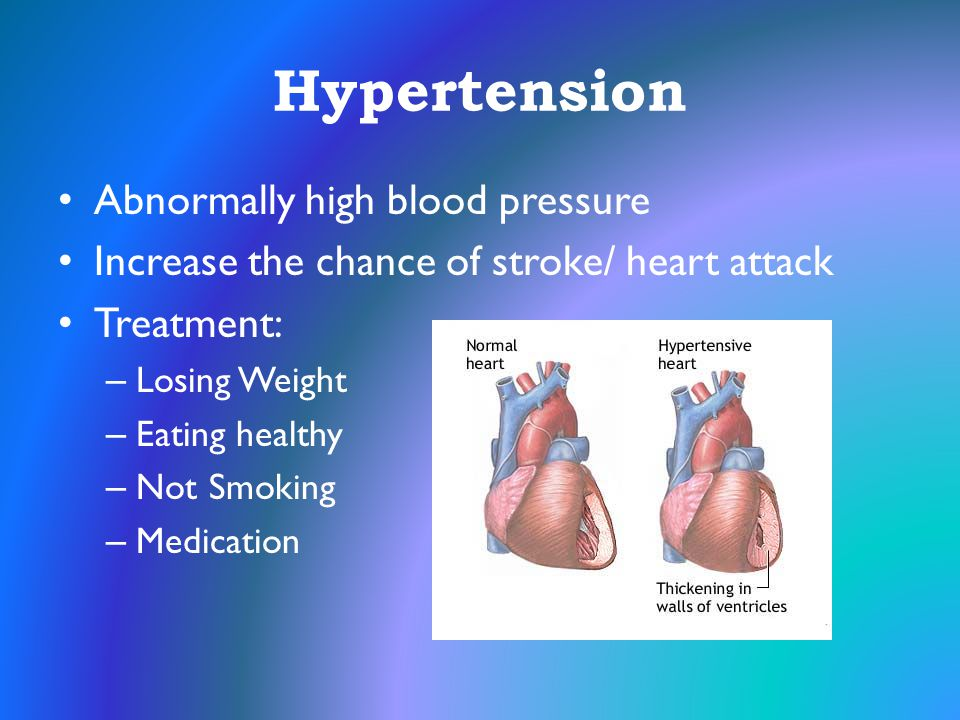 Hypertension Abnormally high blood pressure