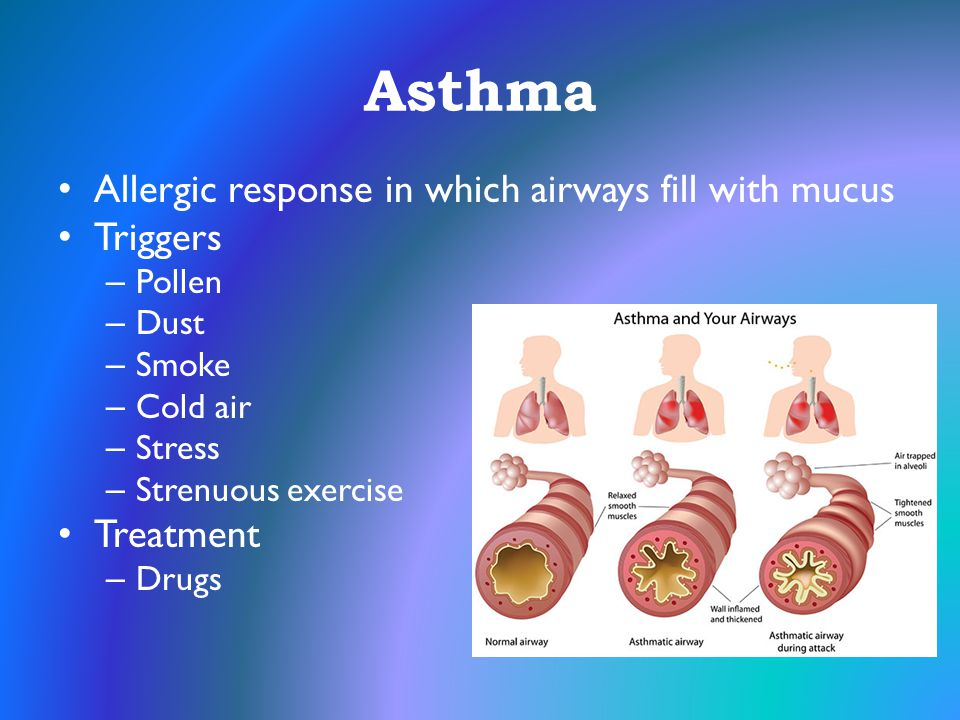 Asthma Allergic response in which airways fill with mucus Triggers
