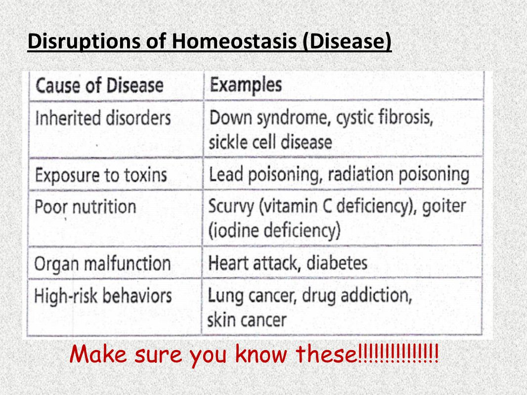 Disruptions of Homeostasis (Disease)