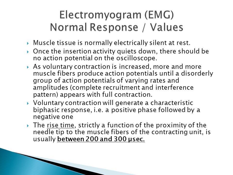 Electromyogram (EMG) Normal Response / Values