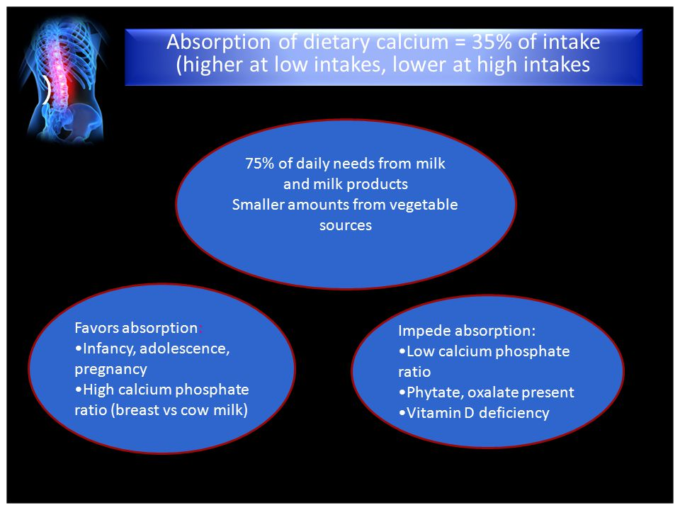 4/15/2017 ) Absorption of dietary calcium = 35% of intake (higher at low intakes, lower at high intakes.