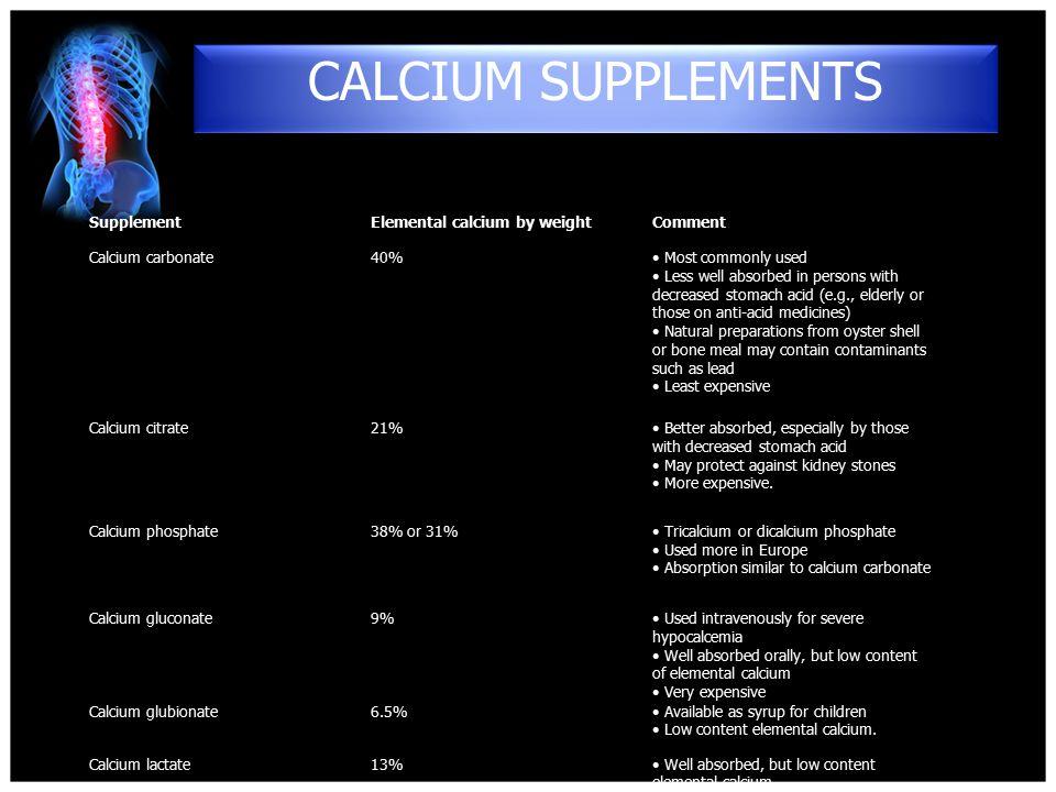 CALCIUM SUPPLEMENTS 4/15/2017 Supplement Elemental calcium by weight