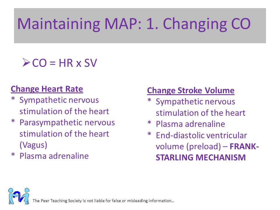 Maintaining MAP: 1. Changing CO