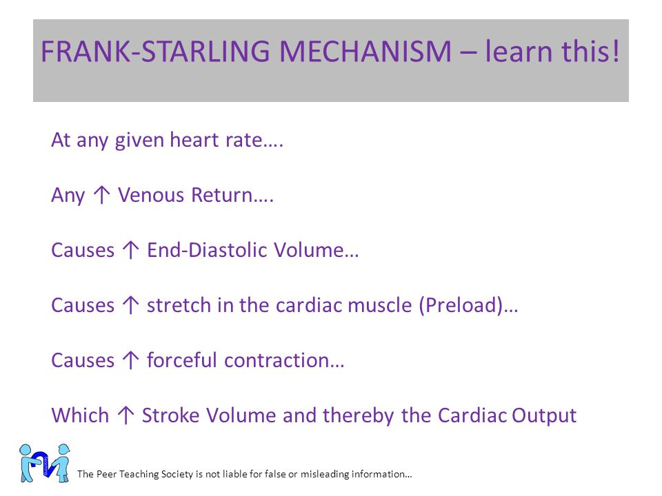 FRANK-STARLING MECHANISM – learn this!