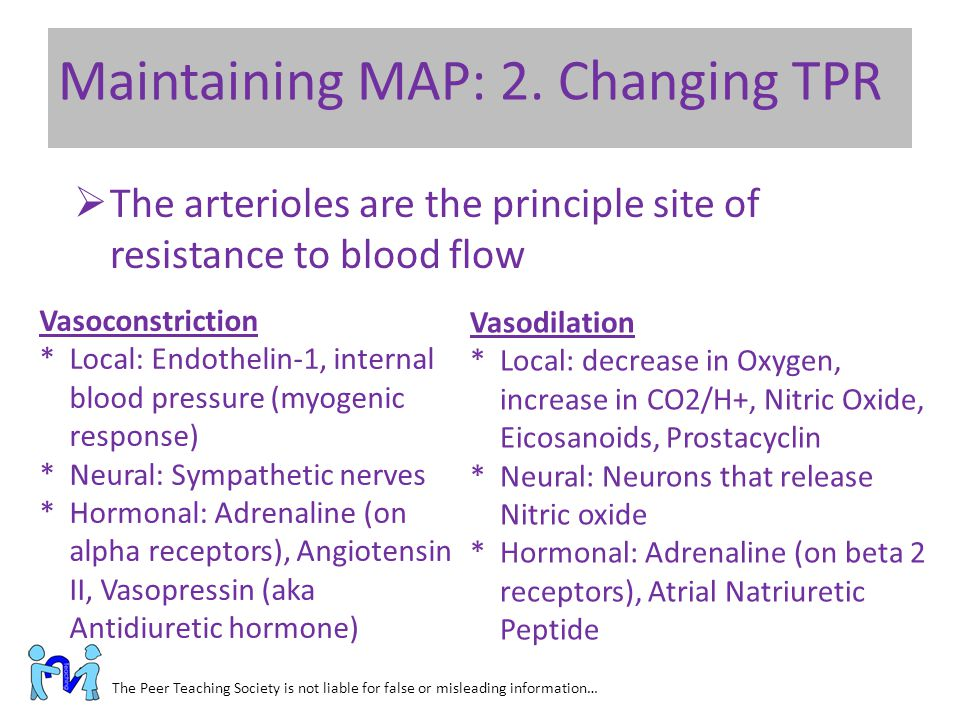 Maintaining MAP: 2. Changing TPR