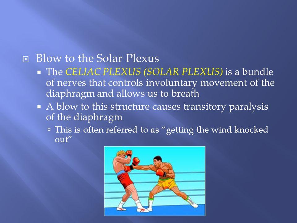 Blow to the Solar Plexus
