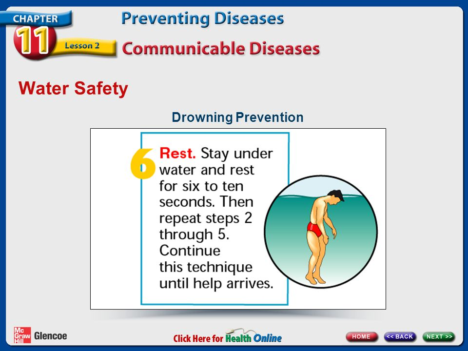 Water Safety Drowning Prevention