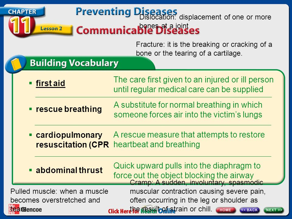 cardiopulmonary resuscitation (CPR