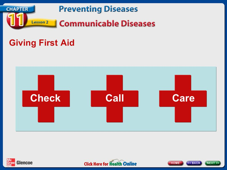 Check Call Care Giving First Aid