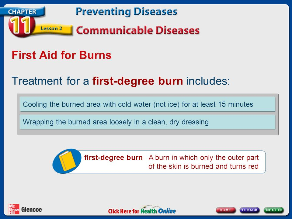 Treatment for a first-degree burn includes: