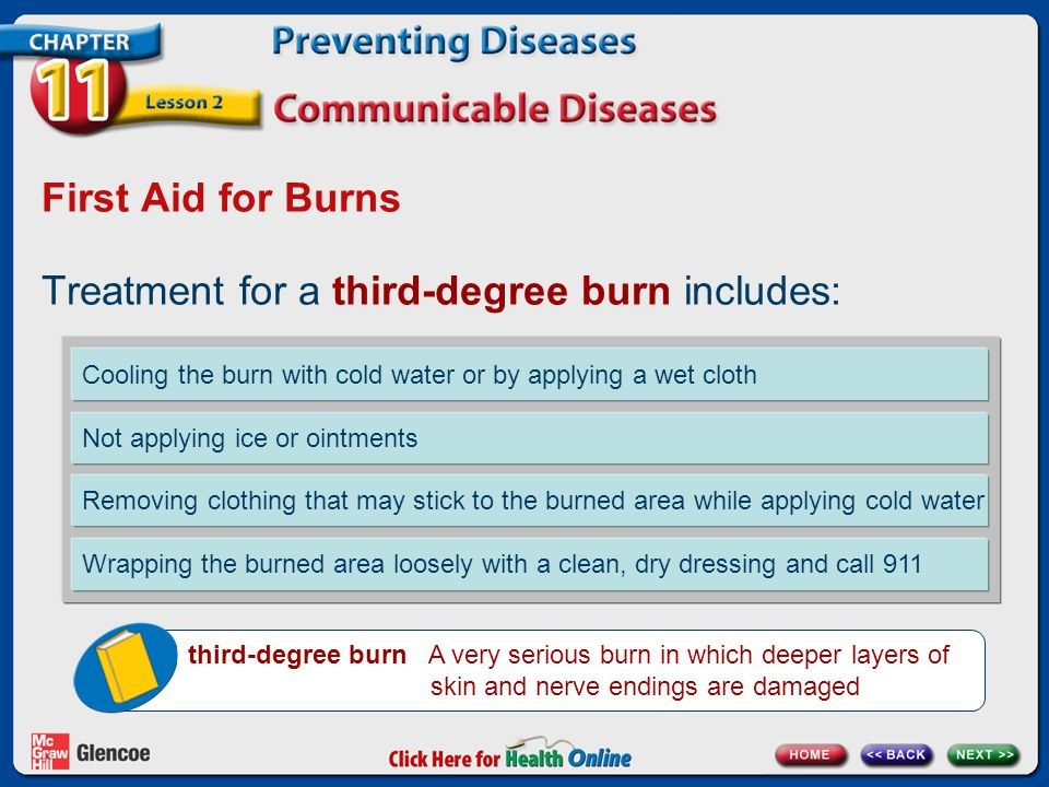 Treatment for a third-degree burn includes: